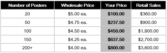 Wholesale Pricing for Posters
